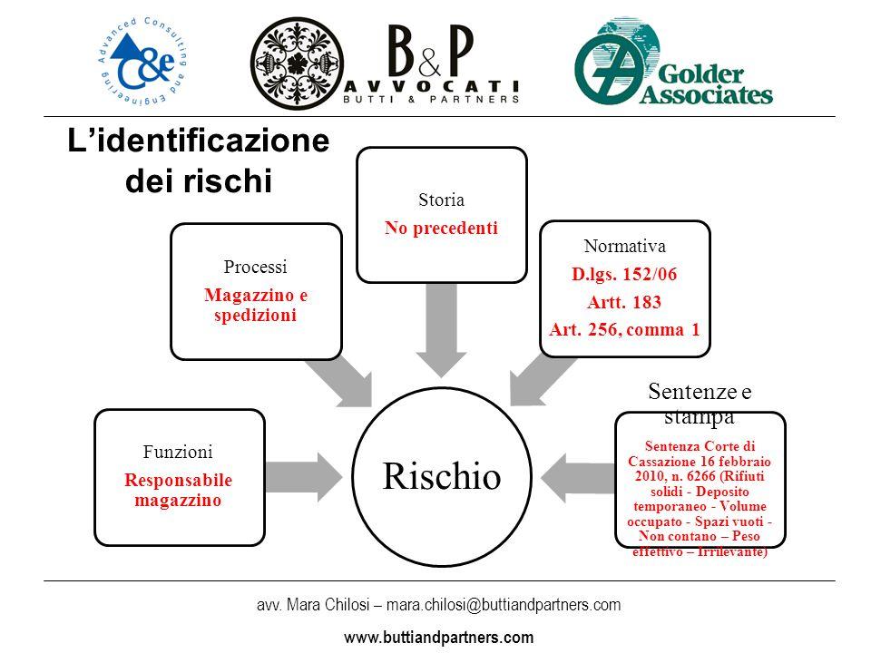 avv. Mara Chilosi – mara.chilosi@buttiandpartners.com www.buttiandpartners.com Rischio Funzioni Responsabile magazzino Processi Magazzino e spedizioni