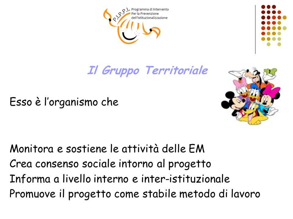 Il Gruppo Territoriale Esso è lorganismo che Monitora e sostiene le attività delle EM Crea consenso sociale intorno al progetto Informa a livello inte