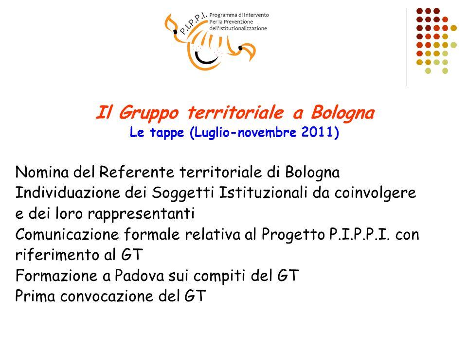 Il Gruppo territoriale a Bologna Le tappe (Luglio-novembre 2011) Nomina del Referente territoriale di Bologna Individuazione dei Soggetti Istituzional