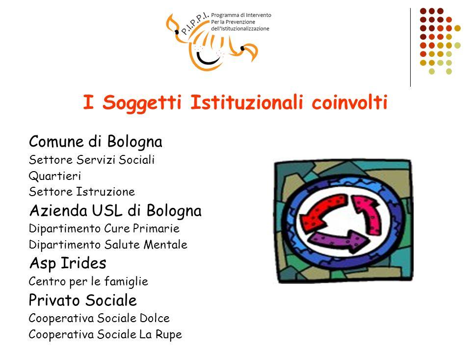 I Soggetti Istituzionali coinvolti Comune di Bologna Settore Servizi Sociali Quartieri Settore Istruzione Azienda USL di Bologna Dipartimento Cure Pri