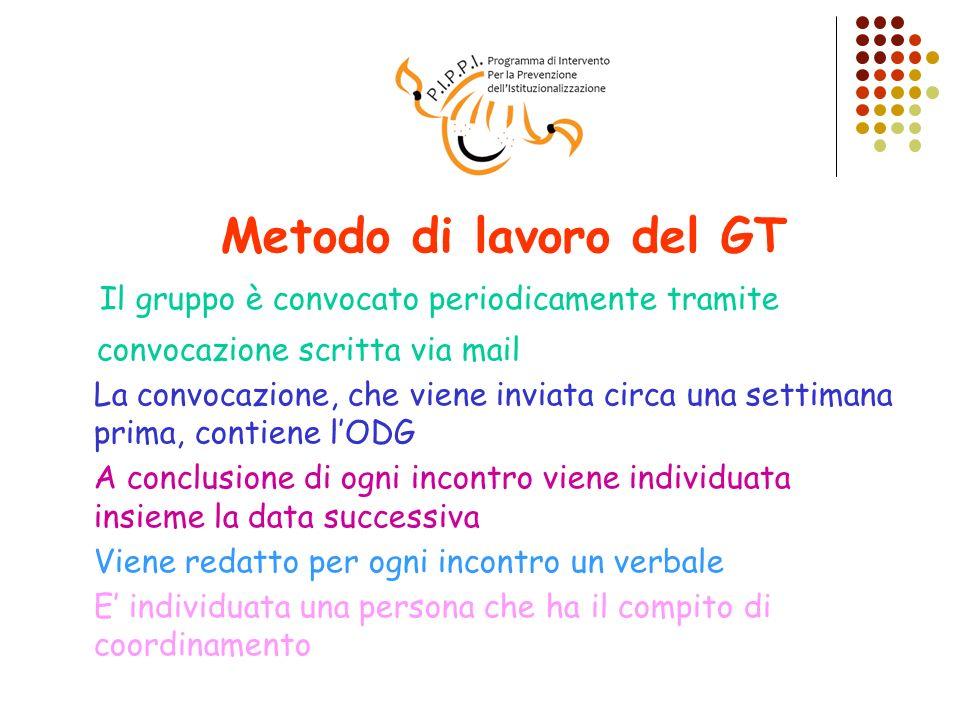 Metodo di lavoro del GT Il gruppo è convocato periodicamente tramite convocazione scritta via mail La convocazione, che viene inviata circa una settim