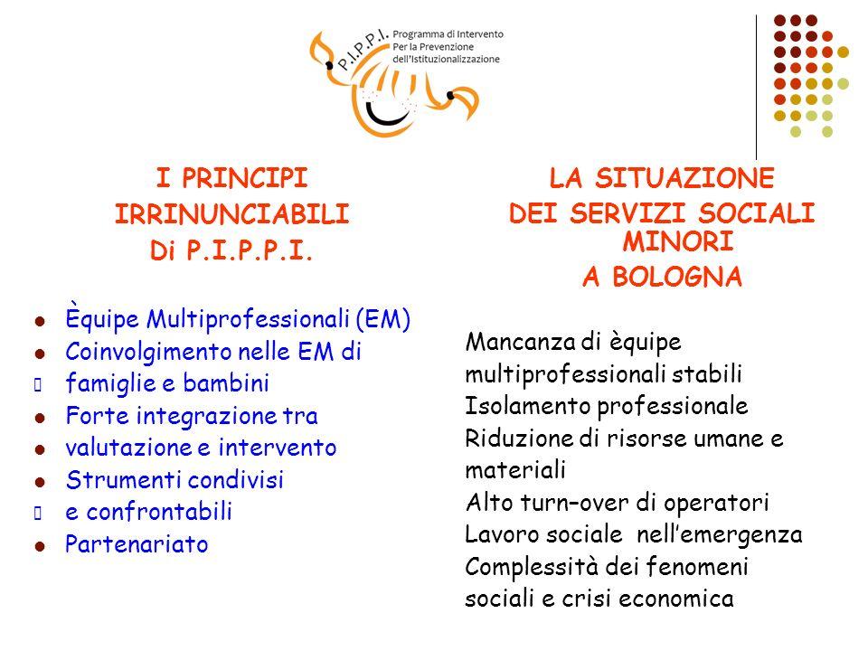 I PRINCIPI IRRINUNCIABILI Di P.I.P.P.I. Èquipe Multiprofessionali (EM) Coinvolgimento nelle EM di famiglie e bambini Forte integrazione tra valutazion