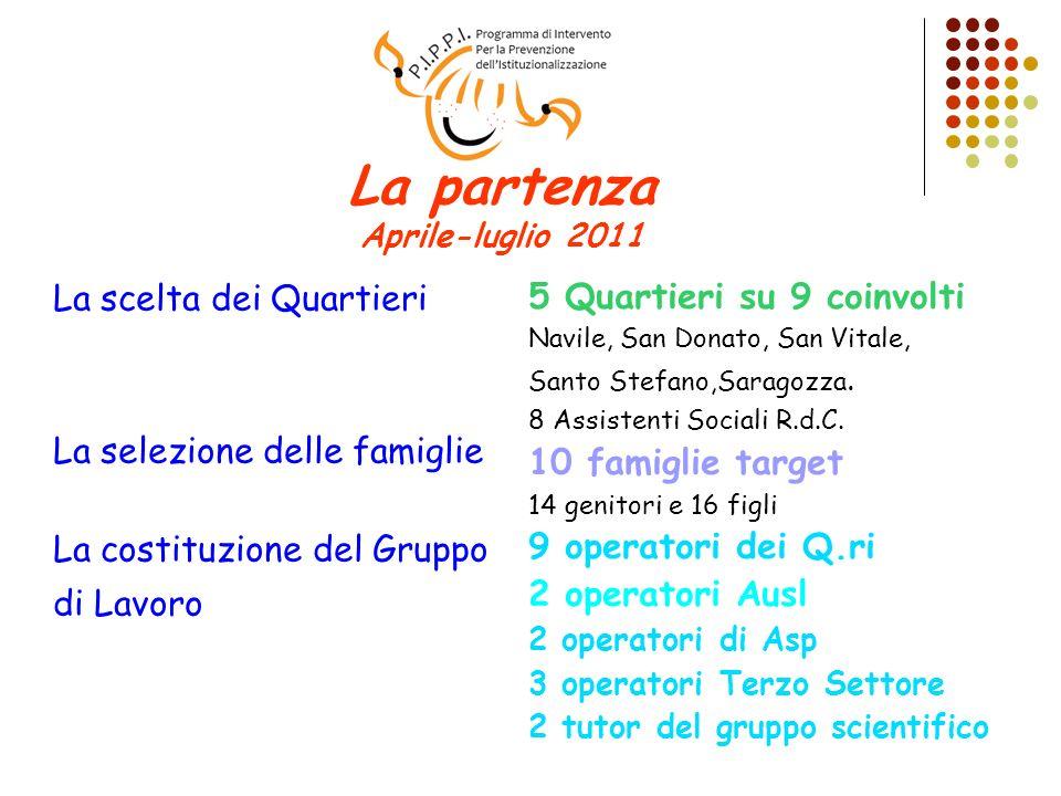 La partenza Aprile-luglio 2011 5 Quartieri su 9 coinvolti Navile, San Donato, San Vitale, Santo Stefano,Saragozza. 8 Assistenti Sociali R.d.C. 10 fami