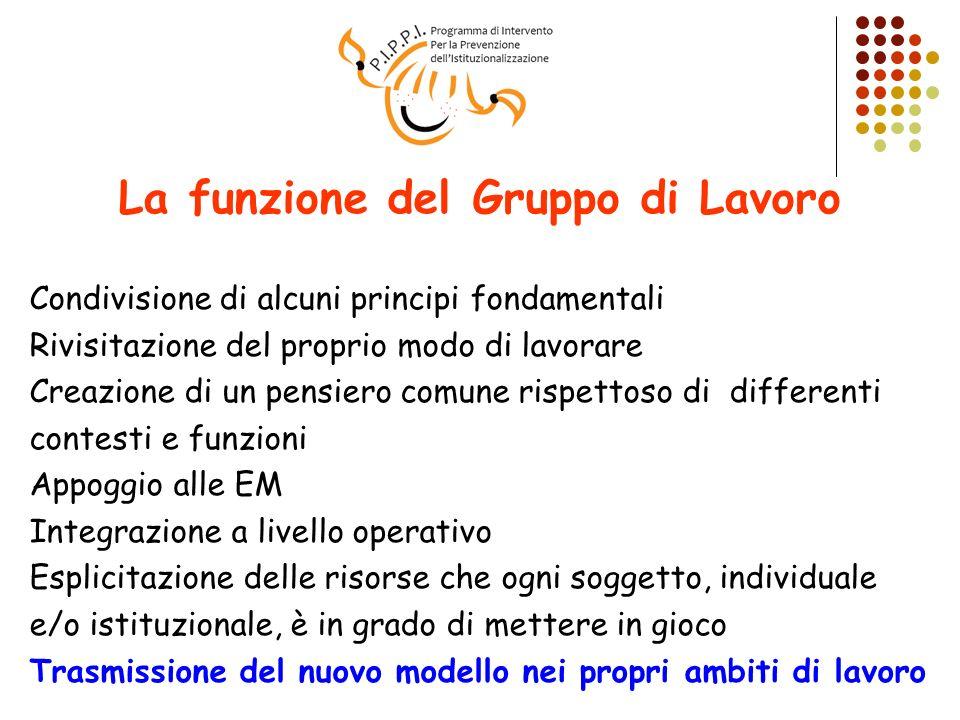 La funzione del Gruppo di Lavoro Condivisione di alcuni principi fondamentali Rivisitazione del proprio modo di lavorare Creazione di un pensiero comu