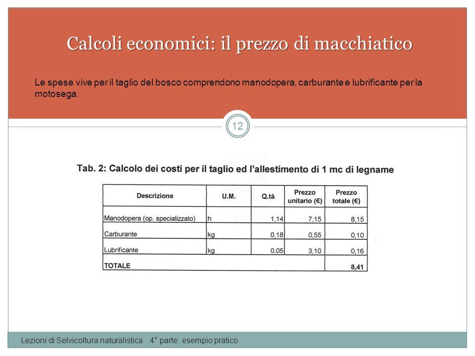 Calcoli economici: il prezzo di macchiatico Lezioni di Selvicoltura naturalistica 4° parte: esempio pratico 12 Le spese vive per il taglio del bosco c