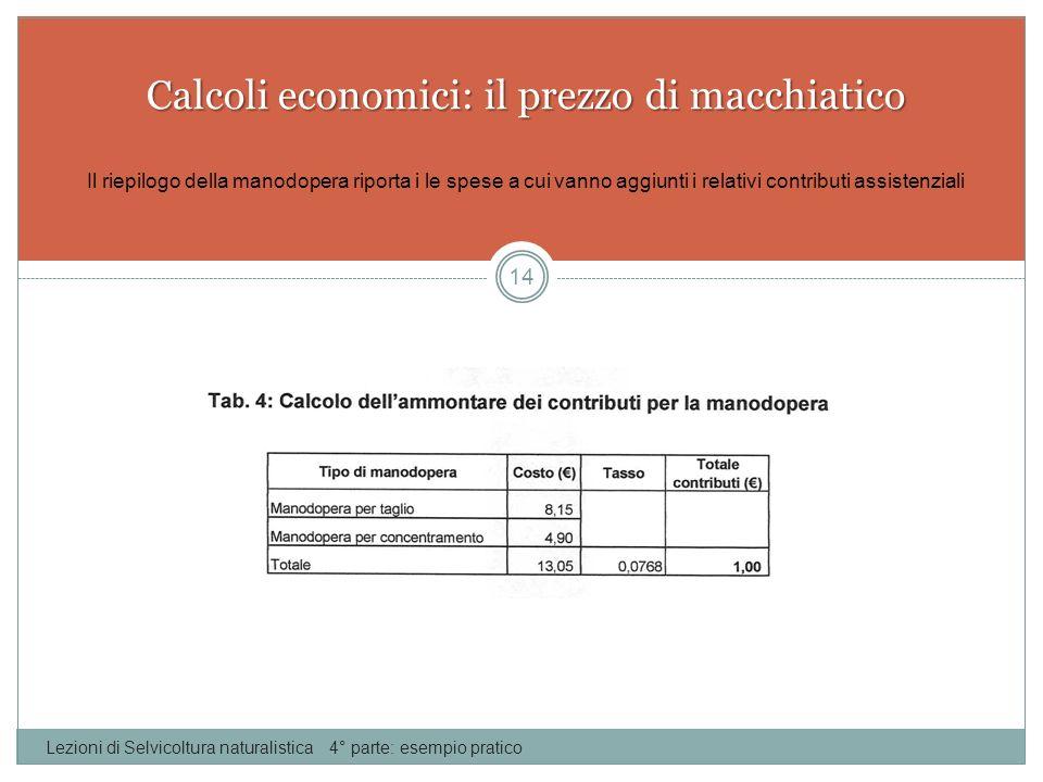 Calcoli economici: il prezzo di macchiatico Lezioni di Selvicoltura naturalistica 4° parte: esempio pratico 14 Il riepilogo della manodopera riporta i