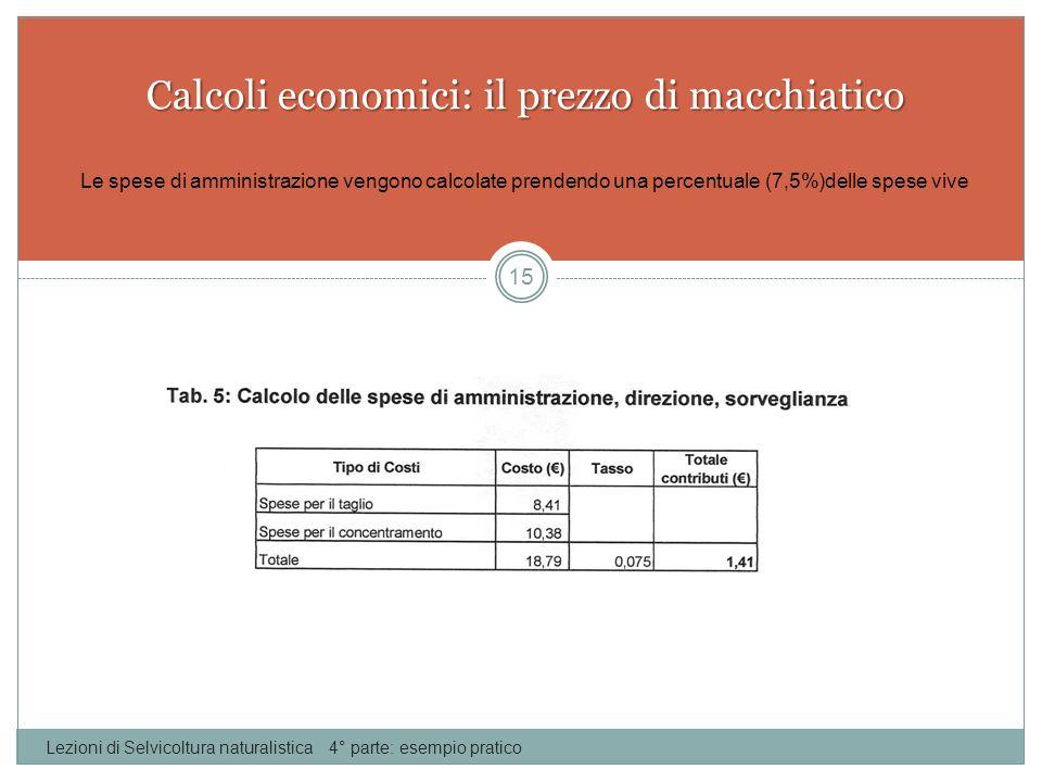 Calcoli economici: il prezzo di macchiatico Lezioni di Selvicoltura naturalistica 4° parte: esempio pratico 15 Le spese di amministrazione vengono cal
