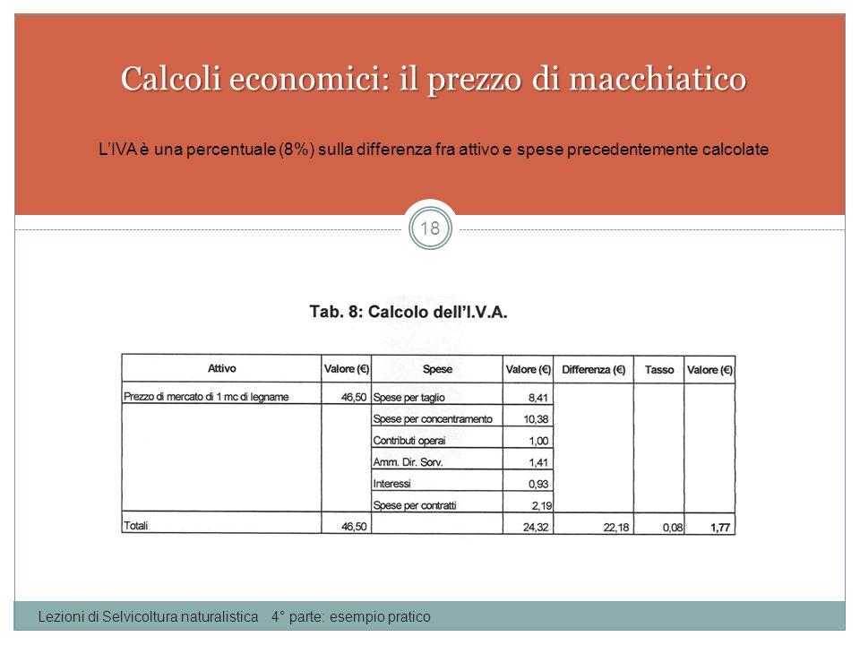 Calcoli economici: il prezzo di macchiatico Lezioni di Selvicoltura naturalistica 4° parte: esempio pratico 18 LIVA è una percentuale (8%) sulla diffe