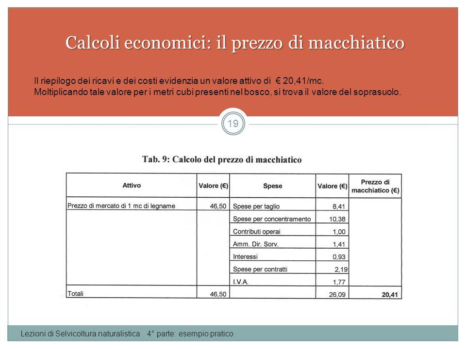 Calcoli economici: il prezzo di macchiatico Lezioni di Selvicoltura naturalistica 4° parte: esempio pratico 19 Il riepilogo dei ricavi e dei costi evi