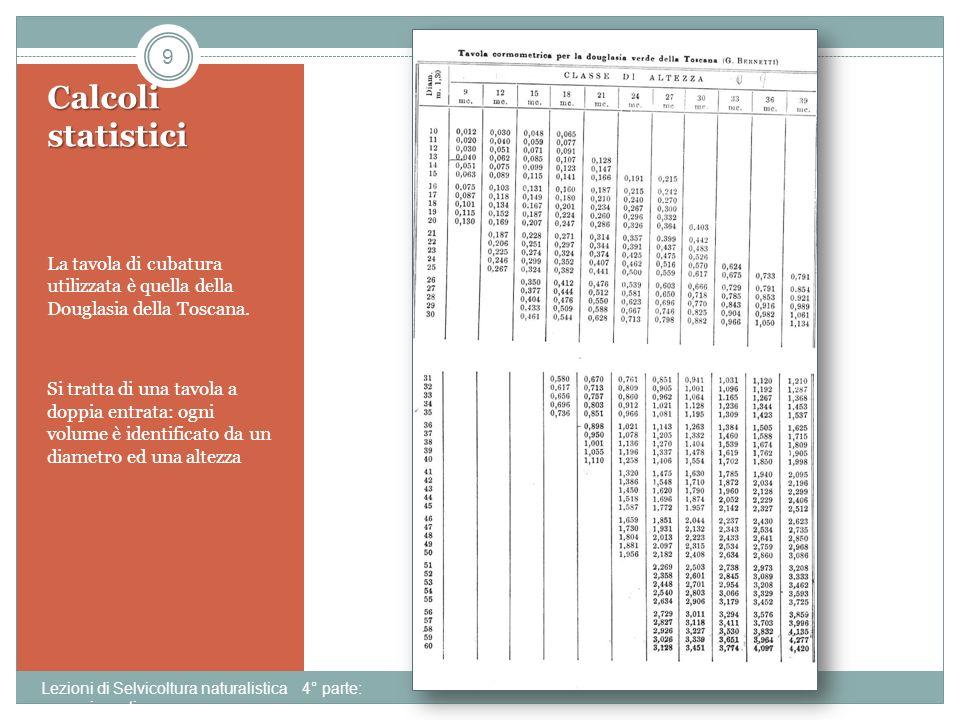 Calcoli statistici La tavola di cubatura utilizzata è quella della Douglasia della Toscana. Si tratta di una tavola a doppia entrata: ogni volume è id