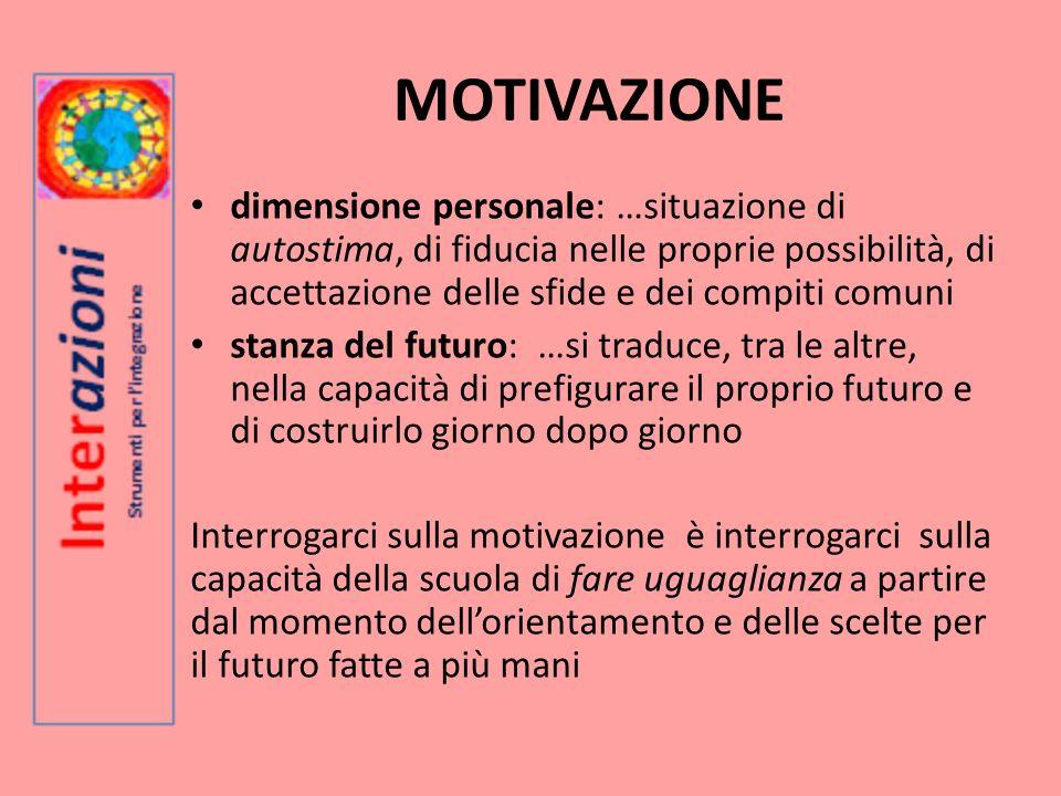 MOTIVAZIONE dimensione personale: …situazione di autostima, di fiducia nelle proprie possibilità, di accettazione delle sfide e dei compiti comuni sta