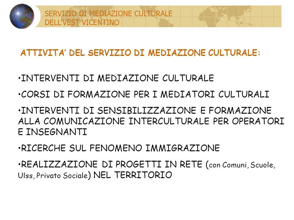 IL SERVIZIO DI MEDIAZIONE CULTURALE DELLULSS N.5 OVEST VICENTINO Progetto 285/97 : Apprendere e comunicare tra diverse culture/ Learning and communica