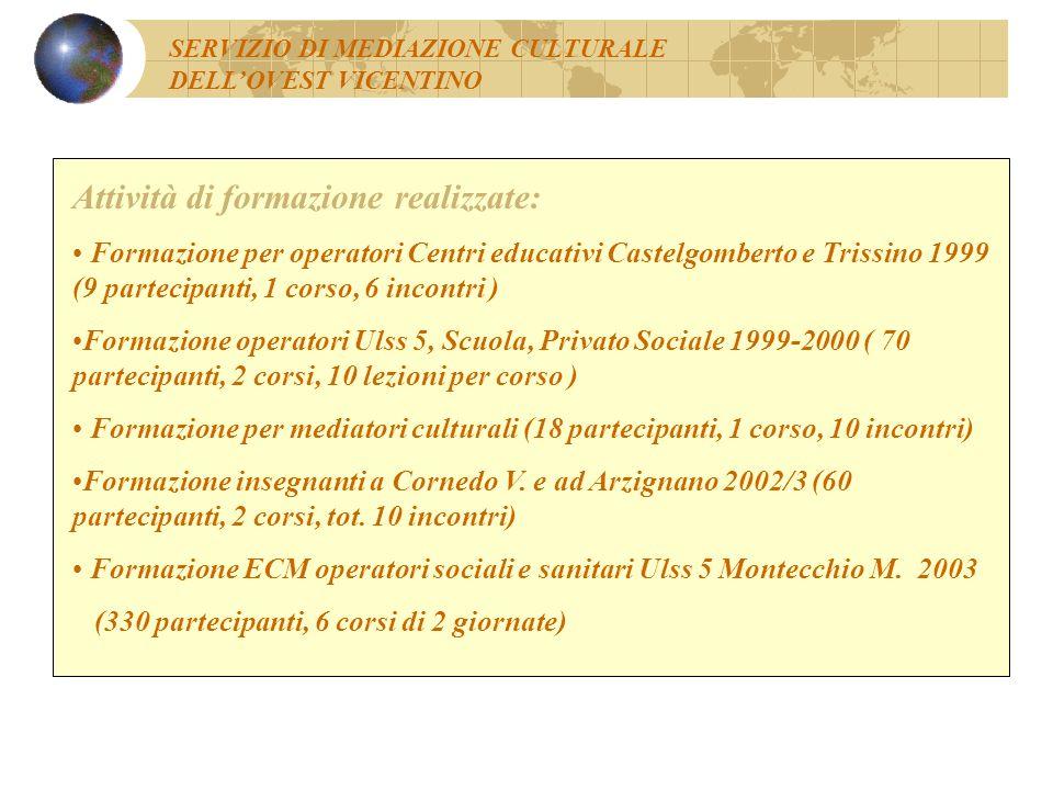 Collaborazioni scientifiche e operative realizzate: Servizio coordinamento sociosanitario dellUlss 22, Bussolengo (VR) (supervisione) Diploma Universi