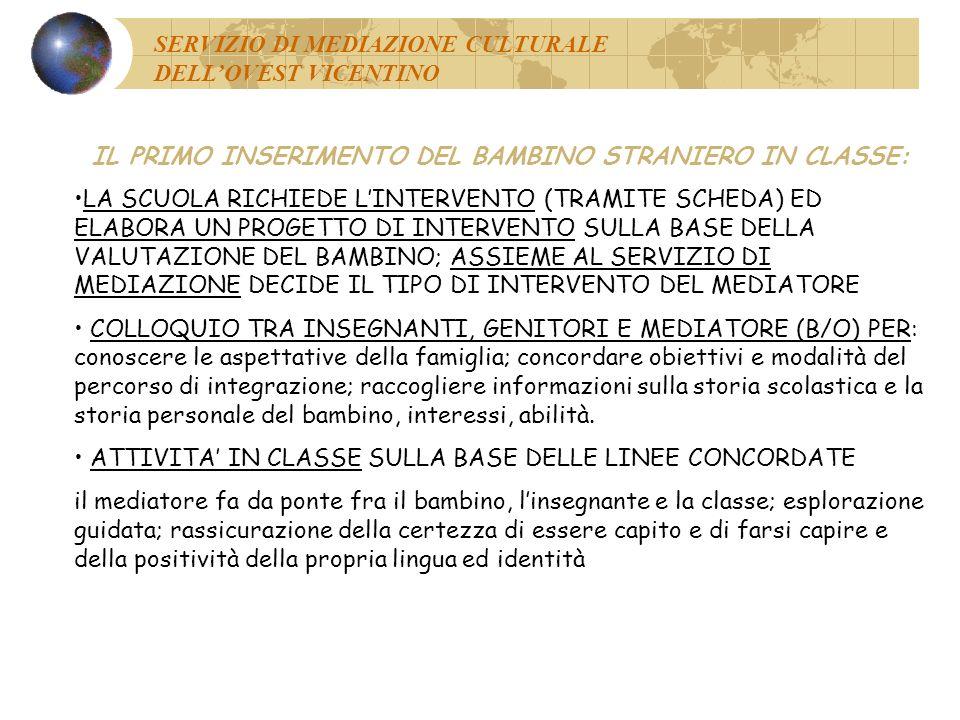 IL PRIMO INSERIMENTO DEL BAMBINO STRANIERO IN CLASSE: LA SCUOLA RICHIEDE LINTERVENTO (TRAMITE SCHEDA) ED ELABORA UN PROGETTO DI INTERVENTO SULLA BASE DELLA VALUTAZIONE DEL BAMBINO; ASSIEME AL SERVIZIO DI MEDIAZIONE DECIDE IL TIPO DI INTERVENTO DEL MEDIATORE COLLOQUIO TRA INSEGNANTI, GENITORI E MEDIATORE (B/O) PER: conoscere le aspettative della famiglia; concordare obiettivi e modalità del percorso di integrazione; raccogliere informazioni sulla storia scolastica e la storia personale del bambino, interessi, abilità.