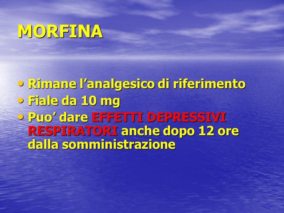 MORFINA Rimane lanalgesico di riferimento Rimane lanalgesico di riferimento Fiale da 10 mg Fiale da 10 mg Puo dare EFFETTI DEPRESSIVI RESPIRATORI anch