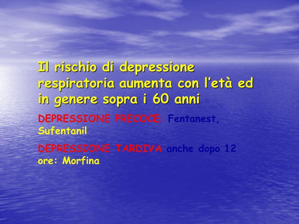 Il rischio di depressione respiratoria aumenta con letà ed in genere sopra i 60 anni DEPRESSIONE PRECOCE: Fentanest, Sufentanil DEPRESSIONE TARDIVA an