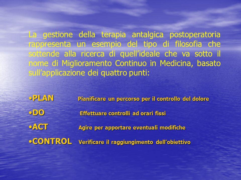 La gestione della terapia antalgica postoperatoria rappresenta un esempio del tipo di filosofia che sottende alla ricerca di quellideale che va sotto
