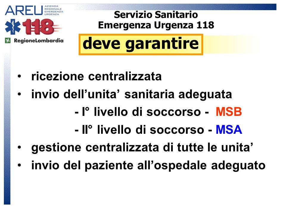 deve garantire ricezione centralizzata invio dellunita sanitaria adeguata - I° livello di soccorso - MSB - II° livello di soccorso - MSA gestione cent