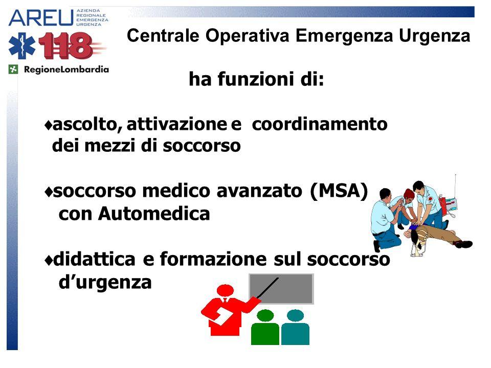 ha funzioni di: ascolto, attivazione e coordinamento dei mezzi di soccorso soccorso medico avanzato (MSA) con Automedica didattica e formazione sul so