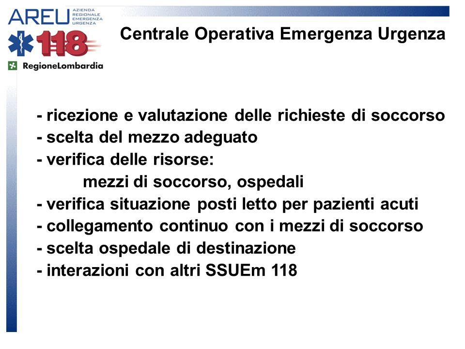 - ricezione e valutazione delle richieste di soccorso - scelta del mezzo adeguato - verifica delle risorse: mezzi di soccorso, ospedali - verifica sit