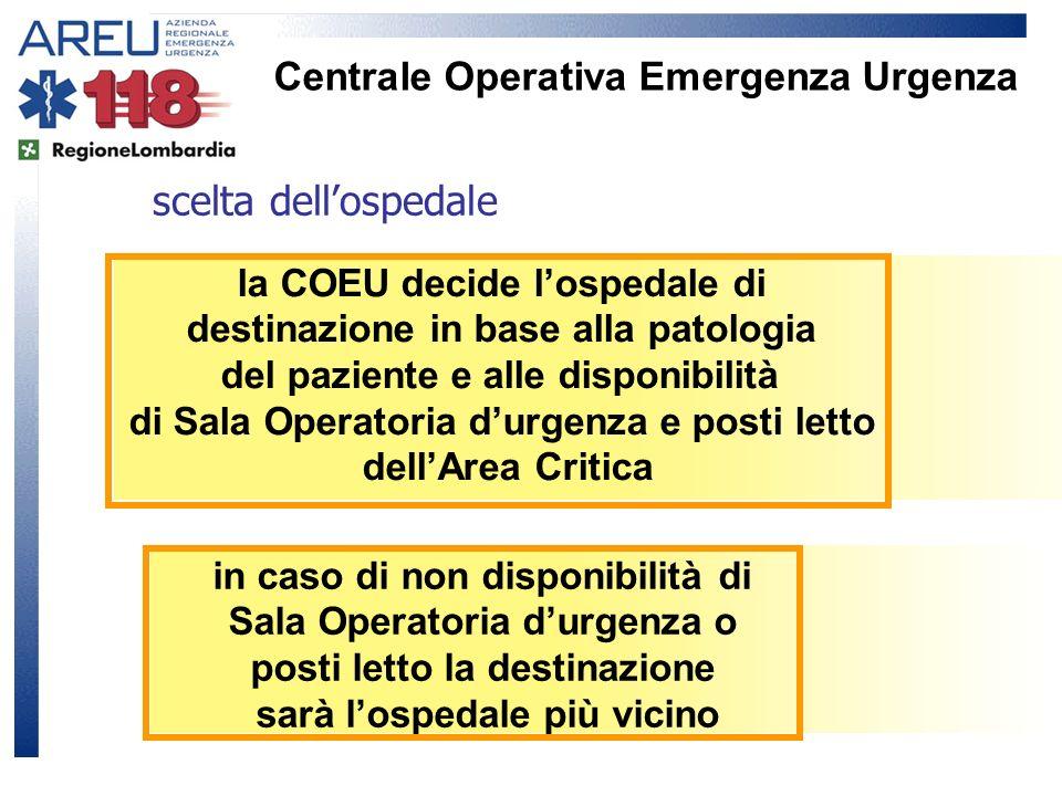 Centrale Operativa Emergenza Urgenza scelta dellospedale la COEU decide lospedale di destinazione in base alla patologia del paziente e alle disponibi
