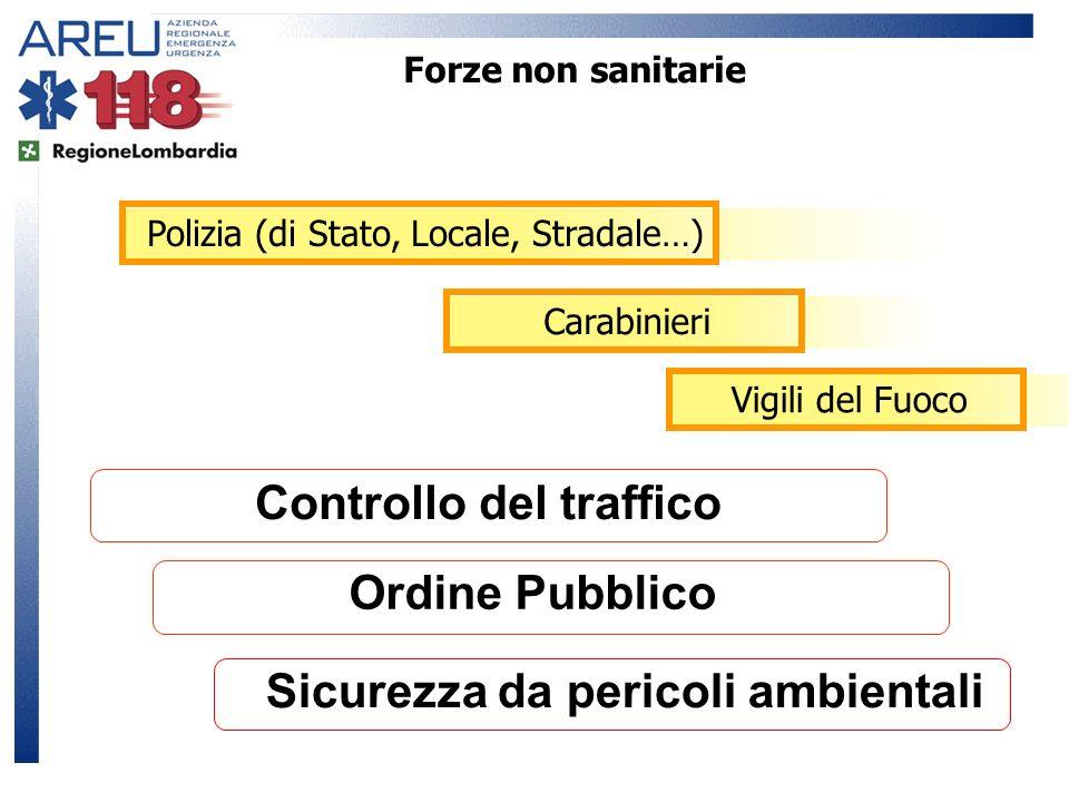 Forze non sanitarie Polizia (di Stato, Locale, Stradale…)CarabinieriVigili del Fuoco Controllo del traffico Sicurezza da pericoli ambientali Ordine Pu