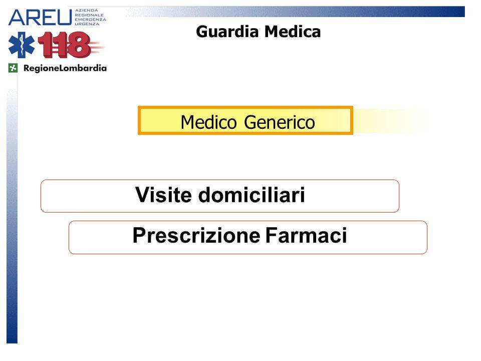 Guardia Medica Medico Generico Visite domiciliari Prescrizione Farmaci