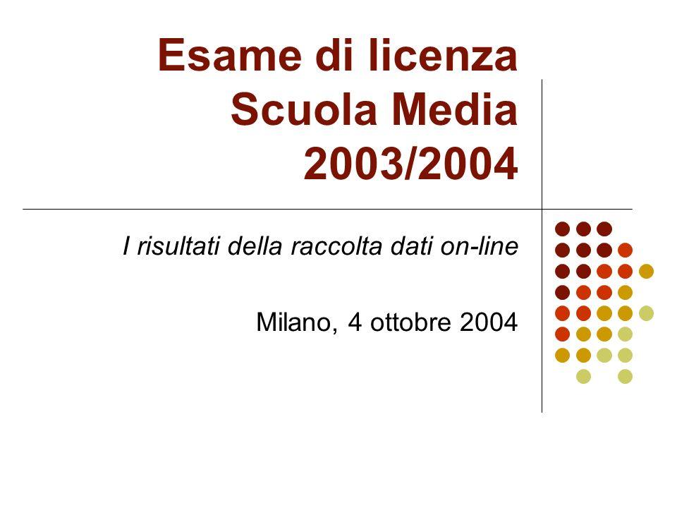 Esame di licenza Scuola Media 2003/2004 I risultati della raccolta dati on-line Milano, 4 ottobre 2004