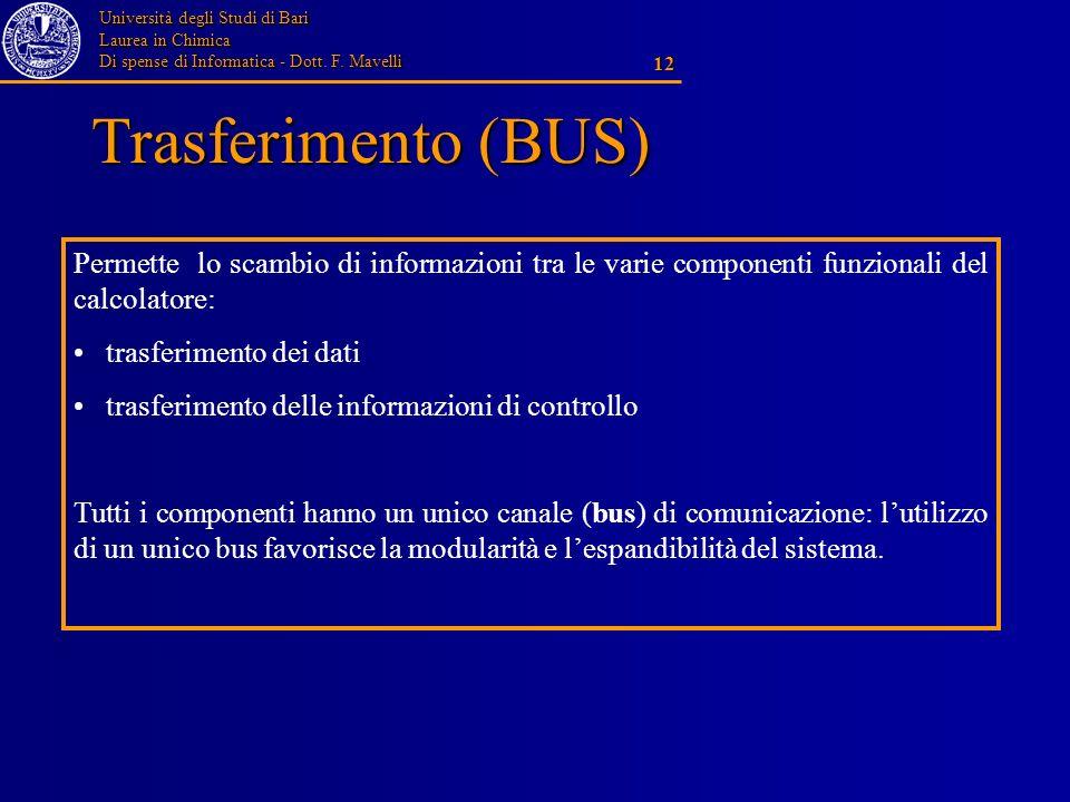 Università degli Studi di Bari Laurea in Chimica Di spense di Informatica - Dott. F. Mavelli 12 Trasferimento (BUS) Permette lo scambio di informazion