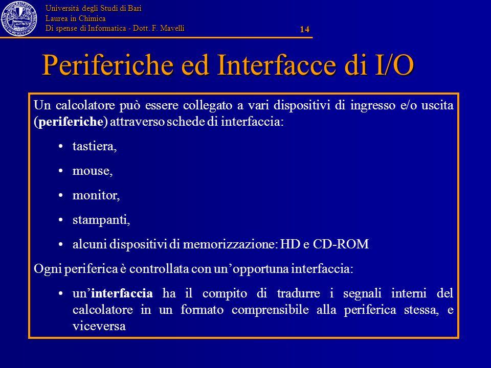 Università degli Studi di Bari Laurea in Chimica Di spense di Informatica - Dott. F. Mavelli 14 Periferiche ed Interfacce di I/O Un calcolatore può es