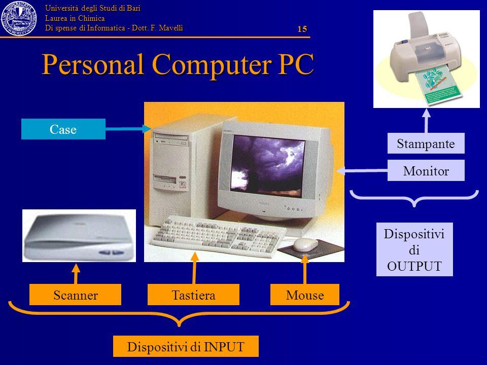 Università degli Studi di Bari Laurea in Chimica Di spense di Informatica - Dott. F. Mavelli 15 Personal Computer PC Case Monitor TastieraMouse Dispos