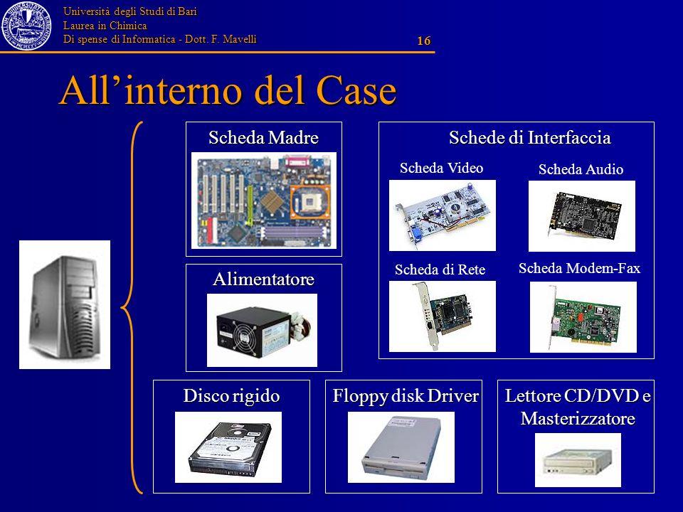 Università degli Studi di Bari Laurea in Chimica Di spense di Informatica - Dott. F. Mavelli 16 Allinterno del Case Scheda Madre Schede di Interfaccia