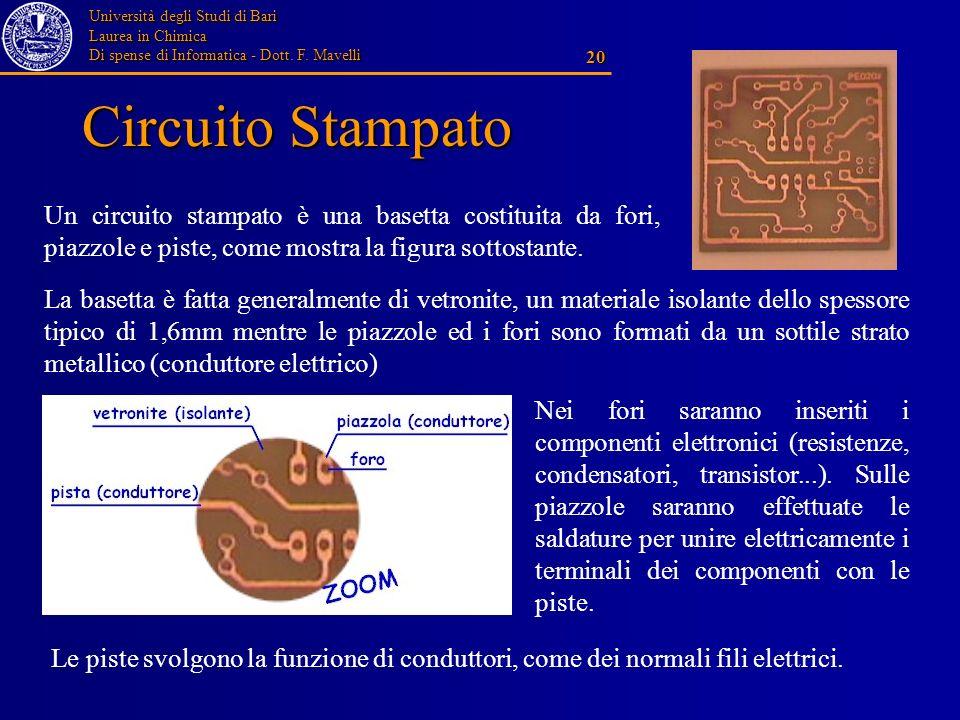 Università degli Studi di Bari Laurea in Chimica Di spense di Informatica - Dott. F. Mavelli 20 Circuito Stampato Un circuito stampato è una basetta c