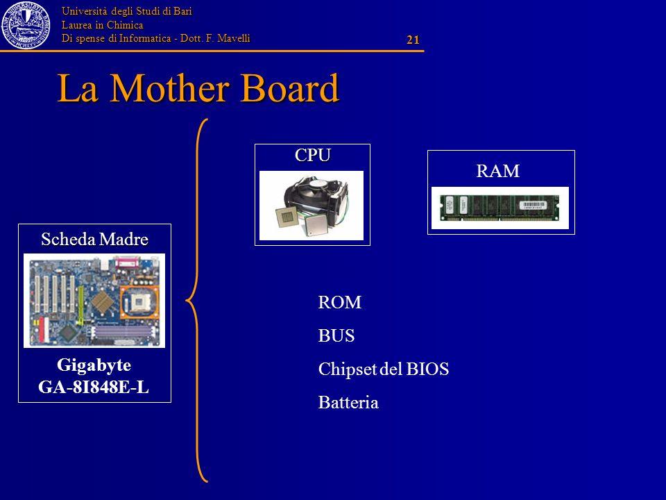Università degli Studi di Bari Laurea in Chimica Di spense di Informatica - Dott. F. Mavelli 21 La Mother Board Scheda Madre CPU RAM ROM BUS Chipset d