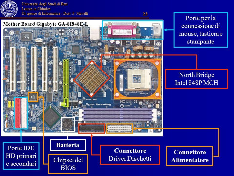 Università degli Studi di Bari Laurea in Chimica Di spense di Informatica - Dott. F. Mavelli 23 Porte IDE HD primari e secondari Connettore Driver Dis