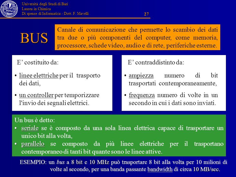 Università degli Studi di Bari Laurea in Chimica Di spense di Informatica - Dott. F. Mavelli 27 BUS ampiezza numero di bit trasportati contemporaneame