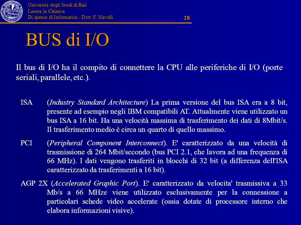 Università degli Studi di Bari Laurea in Chimica Di spense di Informatica - Dott. F. Mavelli 28 BUS di I/O Il bus di I/O ha il compito di connettere l