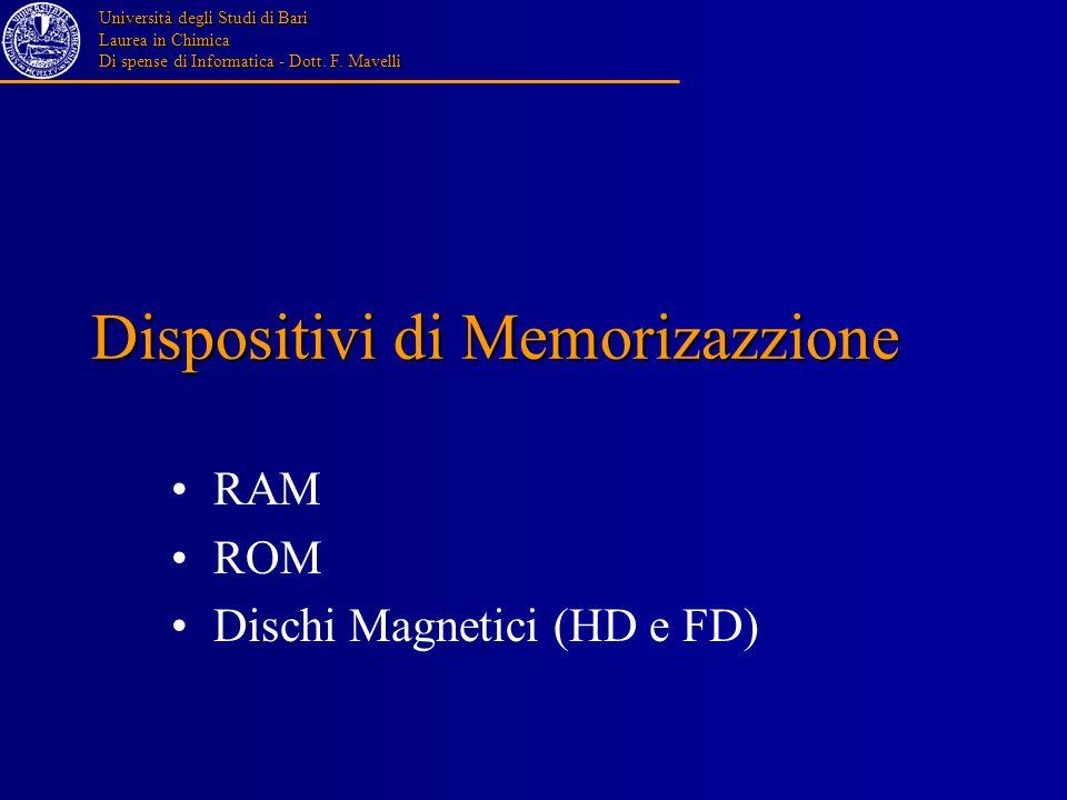 Università degli Studi di Bari Laurea in Chimica Di spense di Informatica - Dott. F. Mavelli Dispositivi di Memorizazzione RAM ROM Dischi Magnetici (H