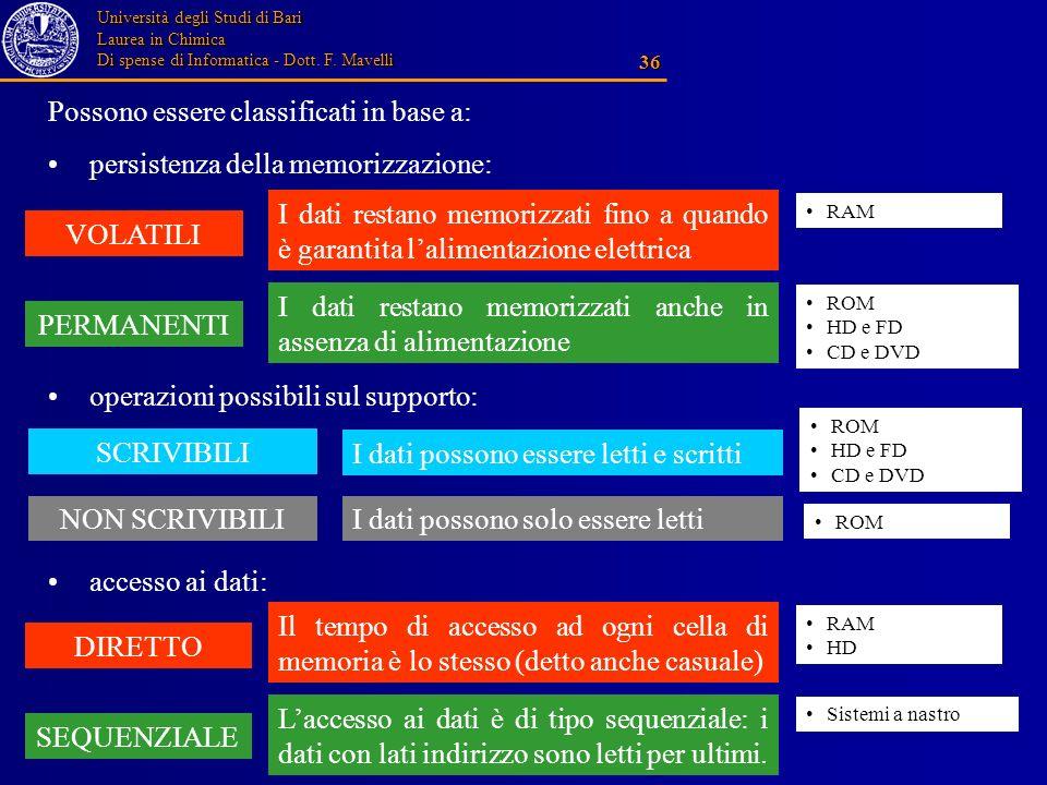 Università degli Studi di Bari Laurea in Chimica Di spense di Informatica - Dott. F. Mavelli 36 Possono essere classificati in base a: persistenza del