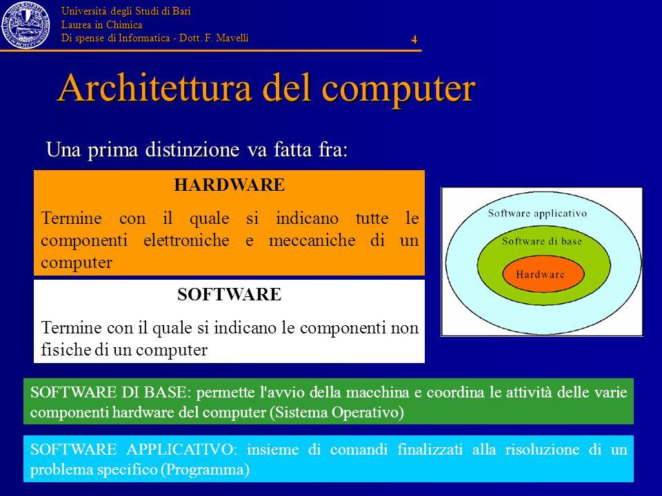 Università degli Studi di Bari Laurea in Chimica Di spense di Informatica - Dott. F. Mavelli 4 Architettura del computer HARDWARE Termine con il quale