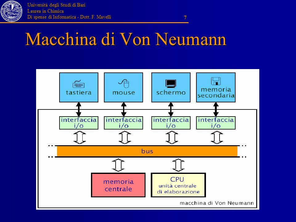 Università degli Studi di Bari Laurea in Chimica Di spense di Informatica - Dott. F. Mavelli 7 Macchina di Von Neumann