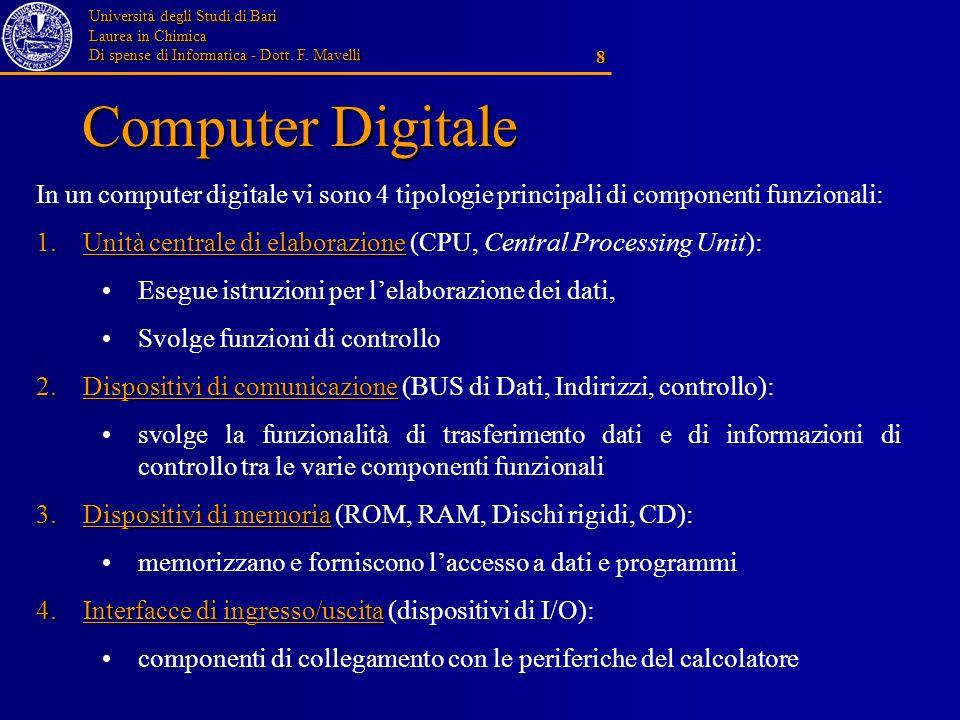 Università degli Studi di Bari Laurea in Chimica Di spense di Informatica - Dott. F. Mavelli 8 Computer Digitale In un computer digitale vi sono 4 tip