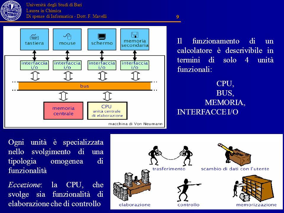 Università degli Studi di Bari Laurea in Chimica Di spense di Informatica - Dott. F. Mavelli 9 Il funzionamento di un calcolatore è descrivibile in te