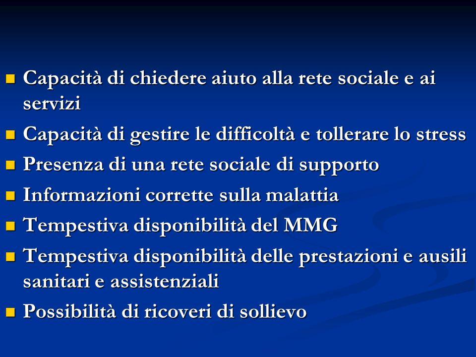 Capacità di chiedere aiuto alla rete sociale e ai servizi Capacità di chiedere aiuto alla rete sociale e ai servizi Capacità di gestire le difficoltà