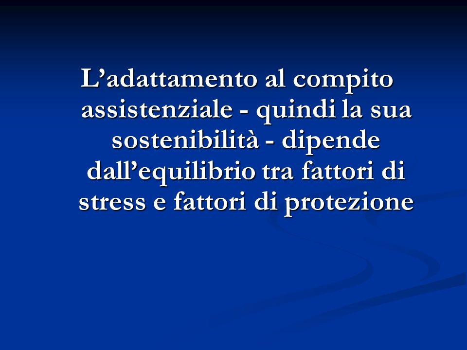 Ladattamento al compito assistenziale - quindi la sua sostenibilità - dipende dallequilibrio tra fattori di stress e fattori di protezione
