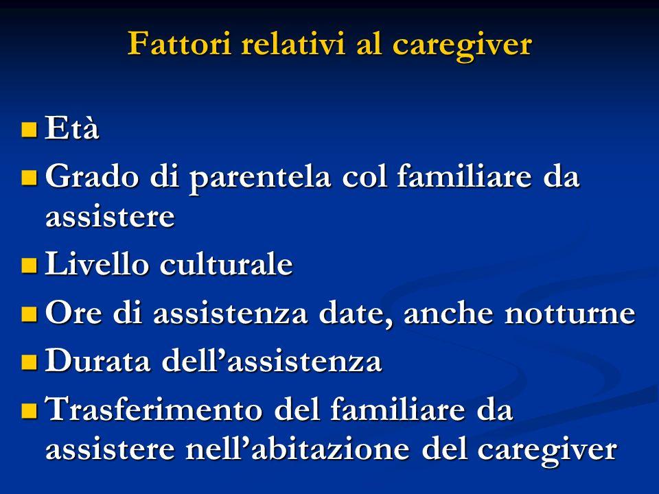 Fattori relativi al caregiver Età Età Grado di parentela col familiare da assistere Grado di parentela col familiare da assistere Livello culturale Li
