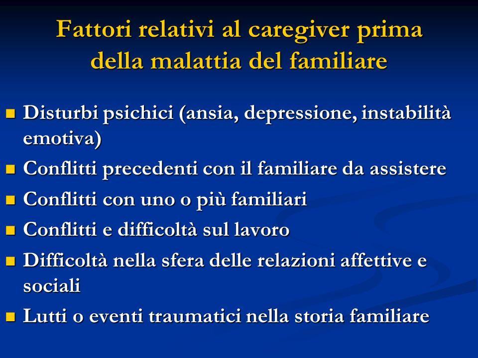 Fattori relativi al caregiver prima della malattia del familiare Disturbi psichici (ansia, depressione, instabilità emotiva) Disturbi psichici (ansia,