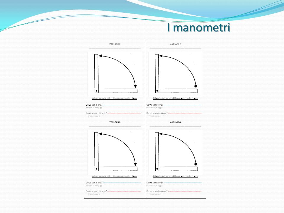 I manometri