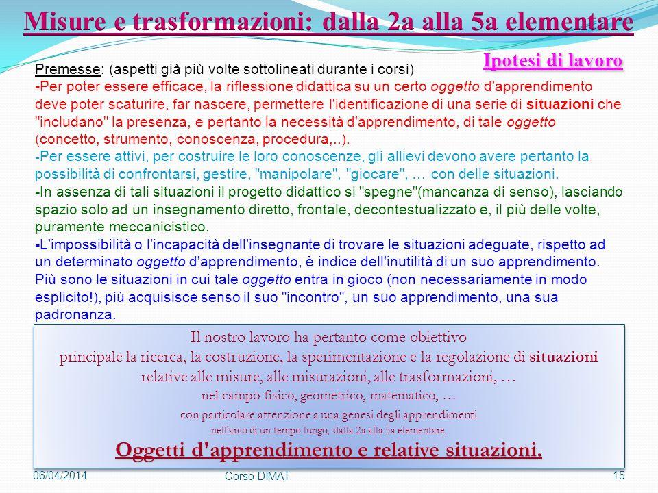 Ipotesi di lavoro 06/04/2014 Corso DIMAT 15 Premesse: (aspetti già più volte sottolineati durante i corsi) -Per poter essere efficace, la riflessione