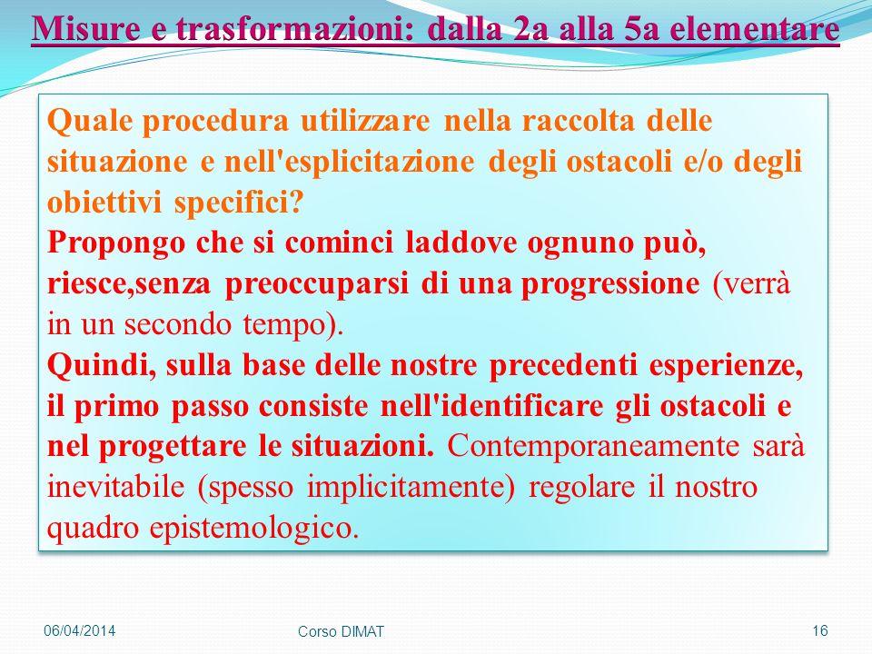 06/04/2014 Corso DIMAT 16 Quale procedura utilizzare nella raccolta delle situazione e nell'esplicitazione degli ostacoli e/o degli obiettivi specific